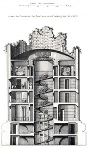 A cross section of the Broken Column House at the Désert de Retz as recorded in Les jardins anglo-chinois by Georges-Louis Le Rouge, 1785 [1]